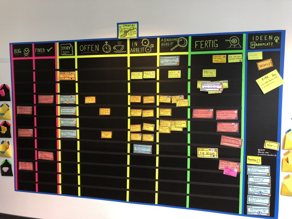 Agile Board online-banker.de agile-masters.de