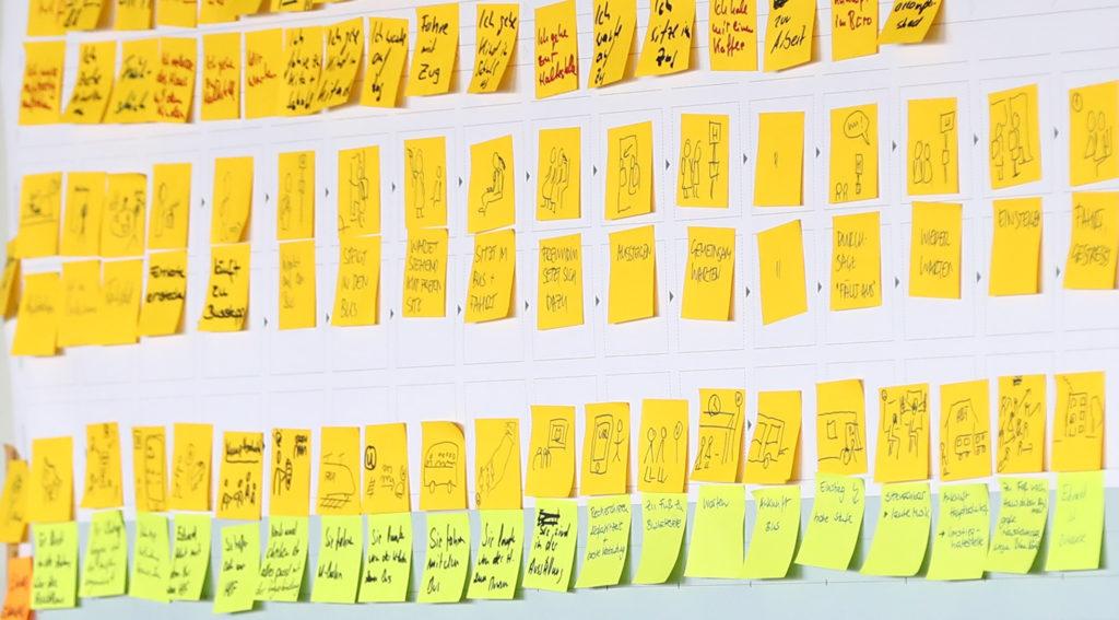 Customer-Journey-Map Stefan Wacker Wackwork online-banker.de